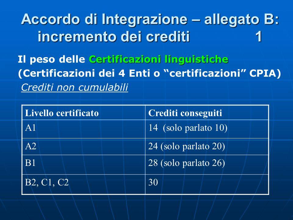 Accordo di Integrazione – allegato B: incremento dei crediti 1 Certificazioni linguistiche Il peso delle Certificazioni linguistiche (Certificazioni d