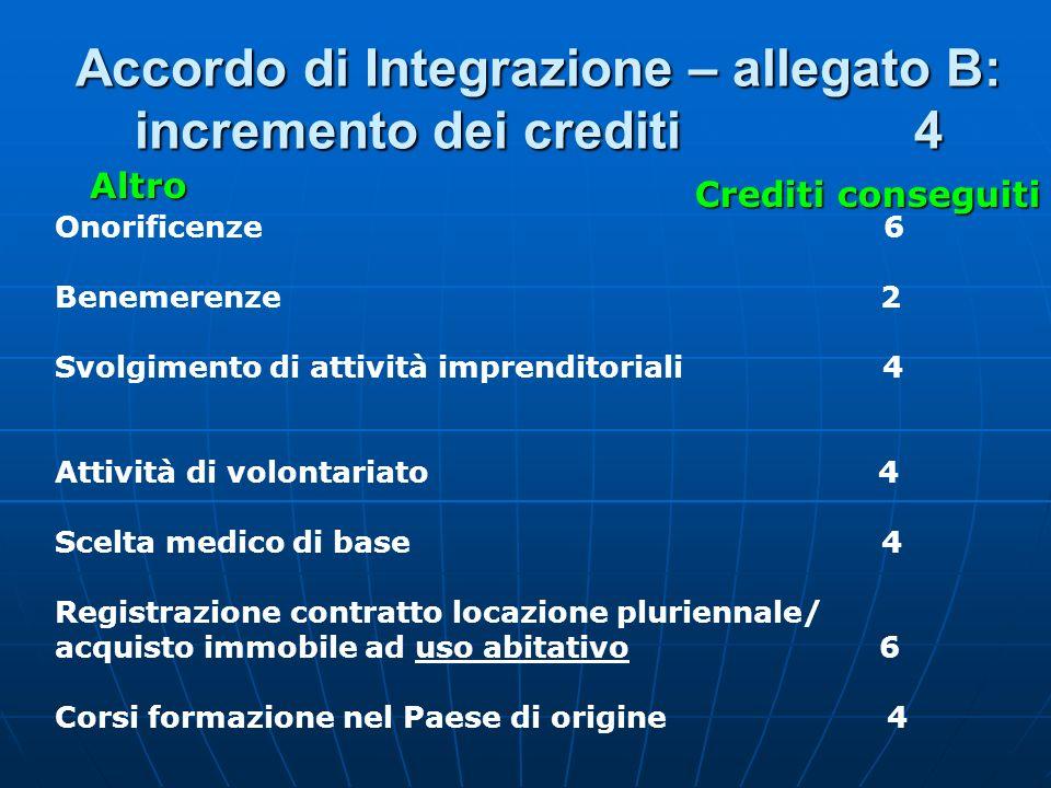 Accordo di Integrazione – allegato B: incremento dei crediti 4 Onorificenze 6 Benemerenze 2 Svolgimento di attività imprenditoriali 4 Attività di volo