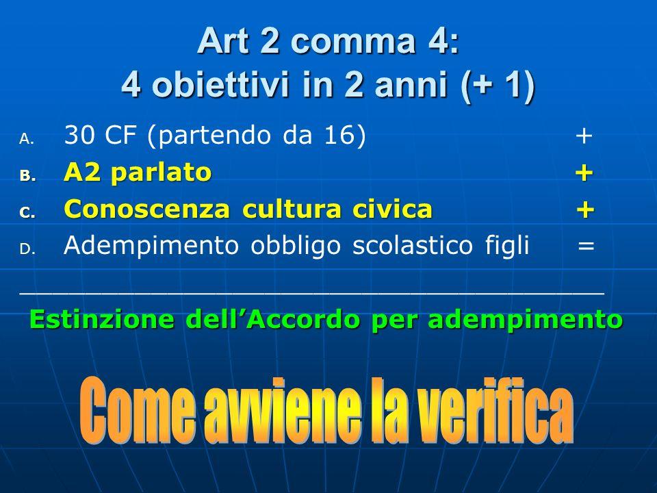Art 2 comma 4: 4 obiettivi in 2 anni (+ 1) A. A. 30 CF (partendo da 16) + B. A2 parlato + C. Conoscenza cultura civica + D. D. Adempimento obbligo sco