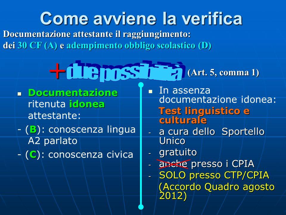 Come avviene la verifica Documentazione idonea Documentazione ritenuta idonea attestante: B - (B): conoscenza lingua A2 parlato C - (C): conoscenza ci