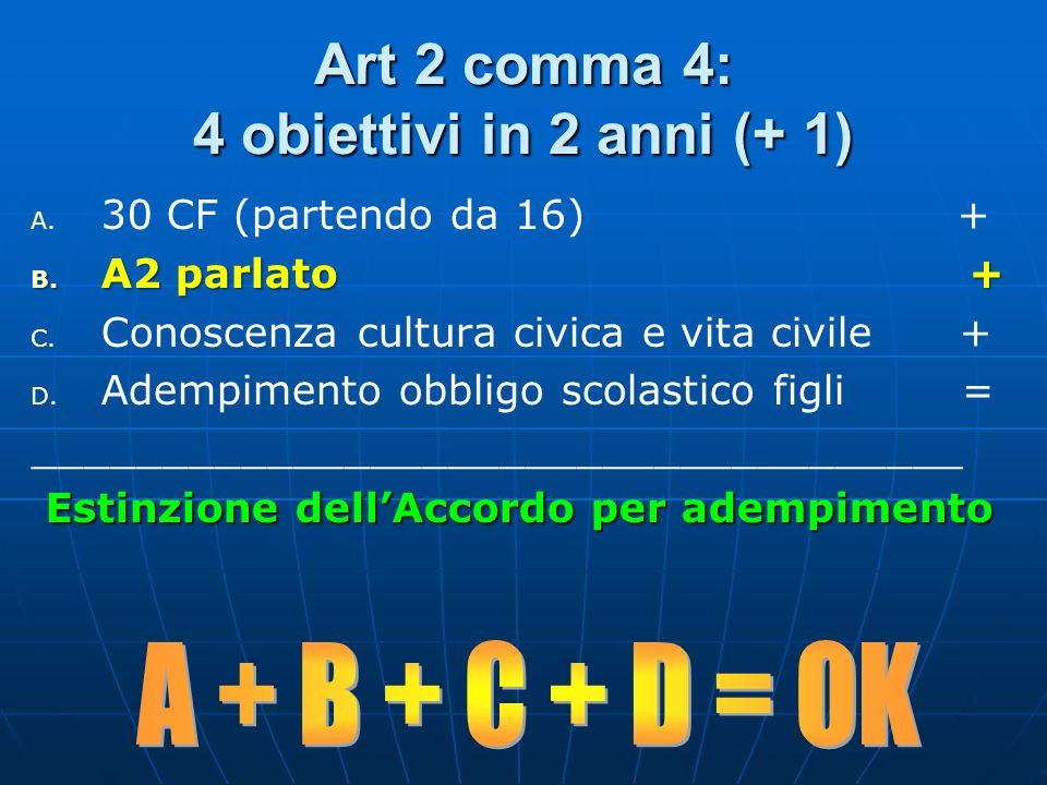 Art 2 comma 4: 4 obiettivi in 2 anni (+ 1) A. A. 30 CF (partendo da 16) + B. A2 parlato + C. C. Conoscenza cultura civica e vita civile + D. D. Adempi