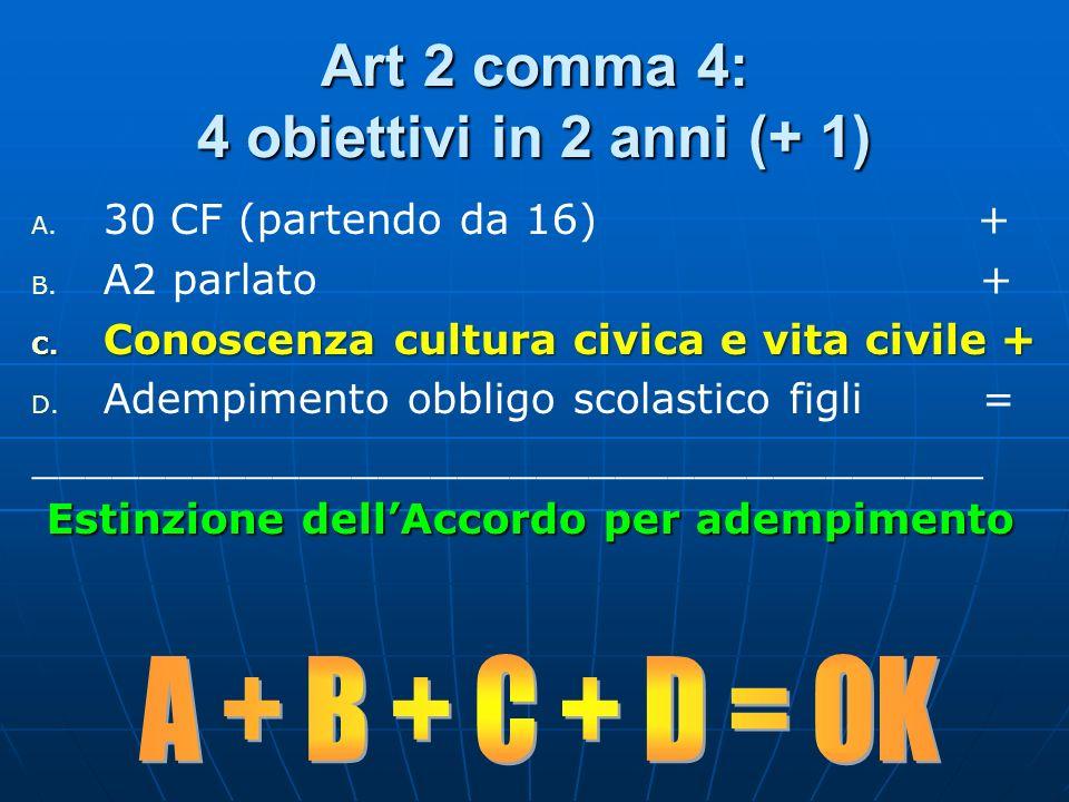 Art 2 comma 4: 4 obiettivi in 2 anni (+ 1) A. A. 30 CF (partendo da 16) + B. B. A2 parlato + C. Conoscenza cultura civica e vita civile + D. D. Adempi