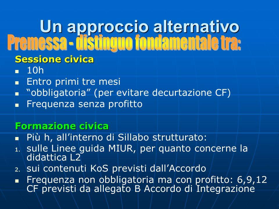 Un approccio alternativo Sessione civica 10h Entro primi tre mesi obbligatoria (per evitare decurtazione CF) Frequenza senza profitto Formazione civic