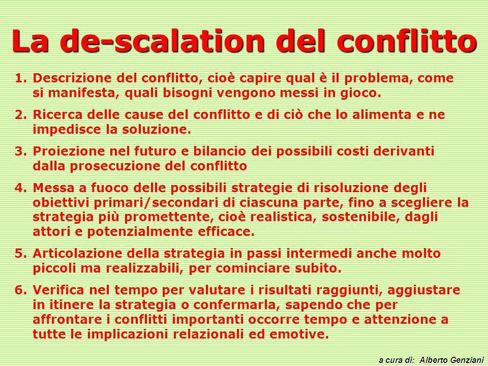 La de-scalation del conflitto a cura di: Alberto Genziani 1.Descrizione del conflitto, cioè capire qual è il problema, come si manifesta, quali bisogn