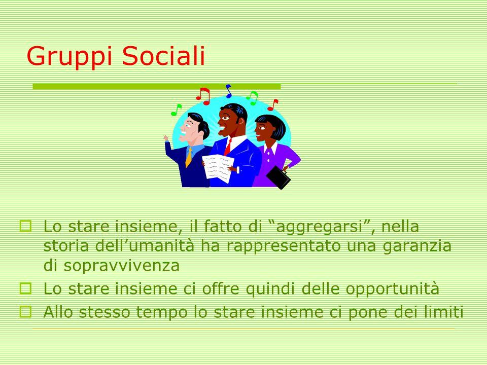 Gruppi Sociali Lo stare insieme, il fatto di aggregarsi, nella storia dellumanità ha rappresentato una garanzia di sopravvivenza Lo stare insieme ci o