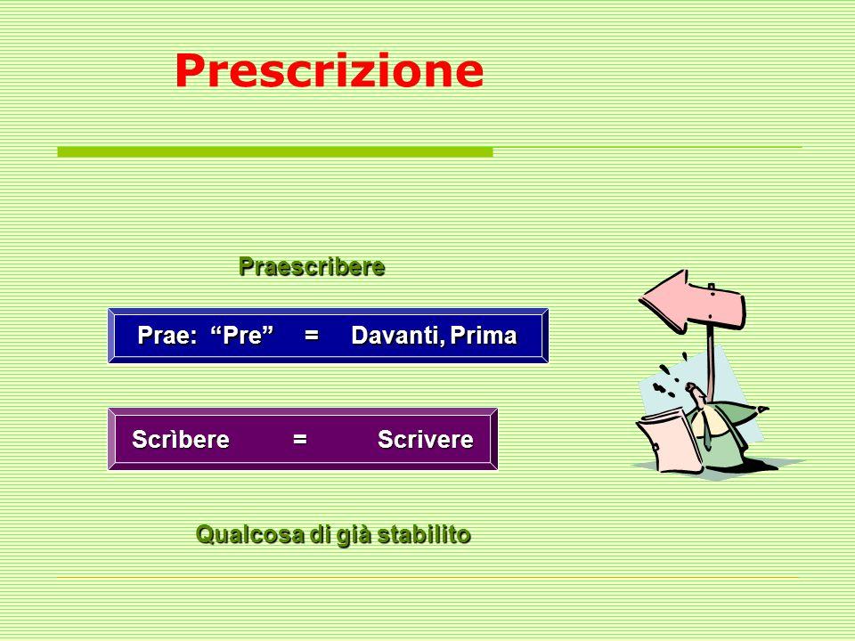 Prescrizione Praescribere Prae: Pre = Davanti, Prima Scrìbere = Scrivere Qualcosa di già stabilito
