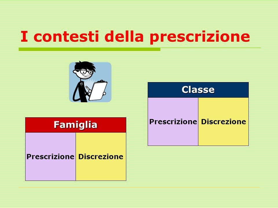 I contesti della prescrizione Famiglia Classe PrescrizioneDiscrezione PrescrizioneDiscrezione
