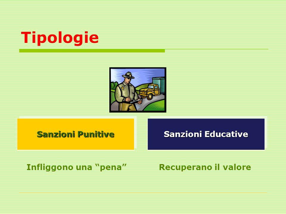 Tipologie Sanzioni Punitive Sanzioni Educative Infliggono una penaRecuperano il valore