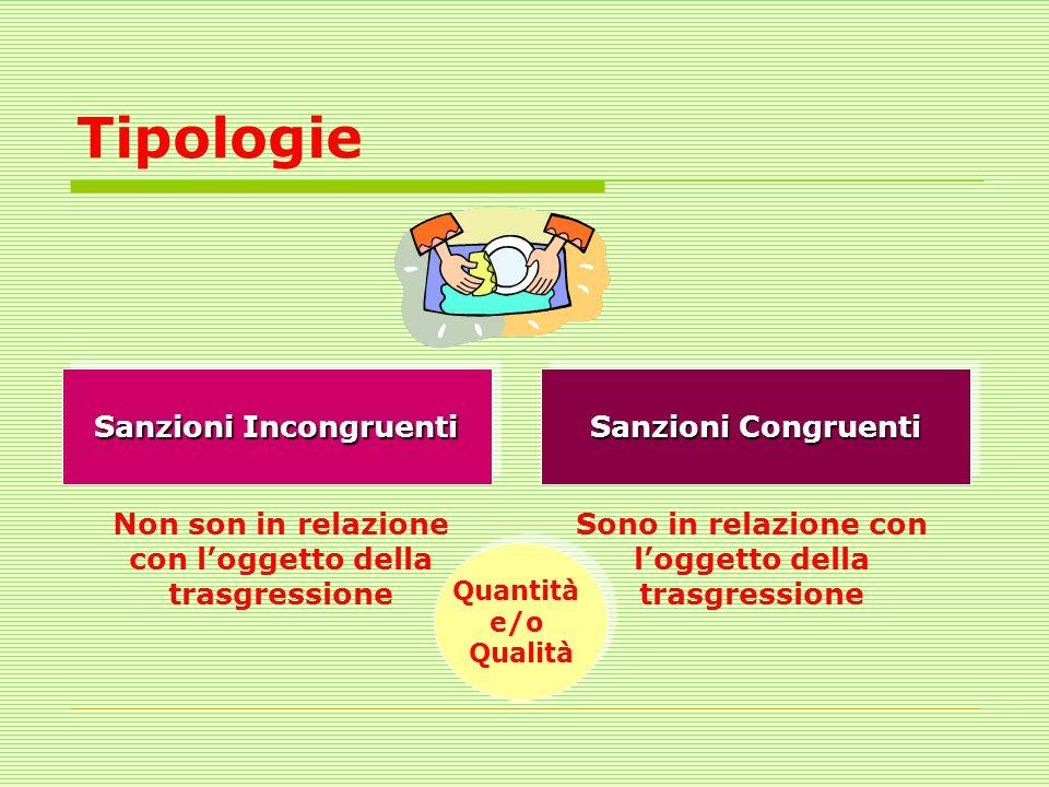 Tipologie Sanzioni Incongruenti Sanzioni Congruenti Non son in relazione con loggetto della trasgressione Sono in relazione con loggetto della trasgre
