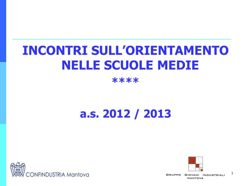 1 INCONTRI SULLORIENTAMENTO NELLE SCUOLE MEDIE **** a.s. 2012 / 2013
