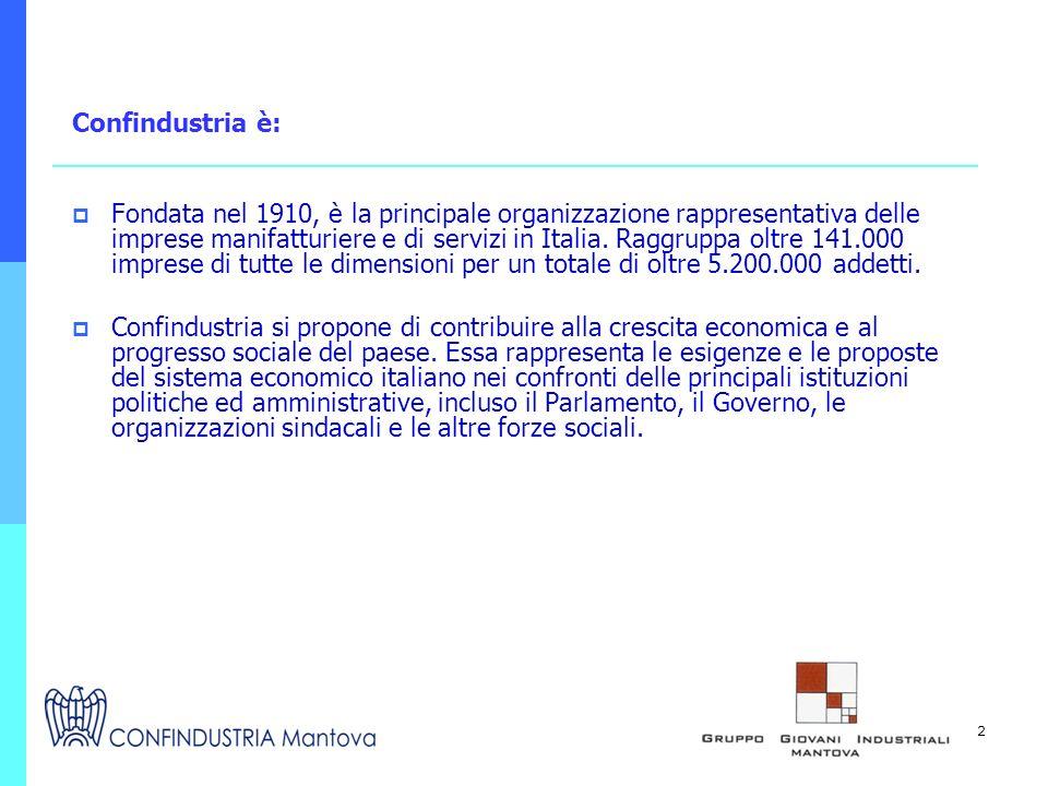 2 Confindustria è: Fondata nel 1910, è la principale organizzazione rappresentativa delle imprese manifatturiere e di servizi in Italia. Raggruppa olt