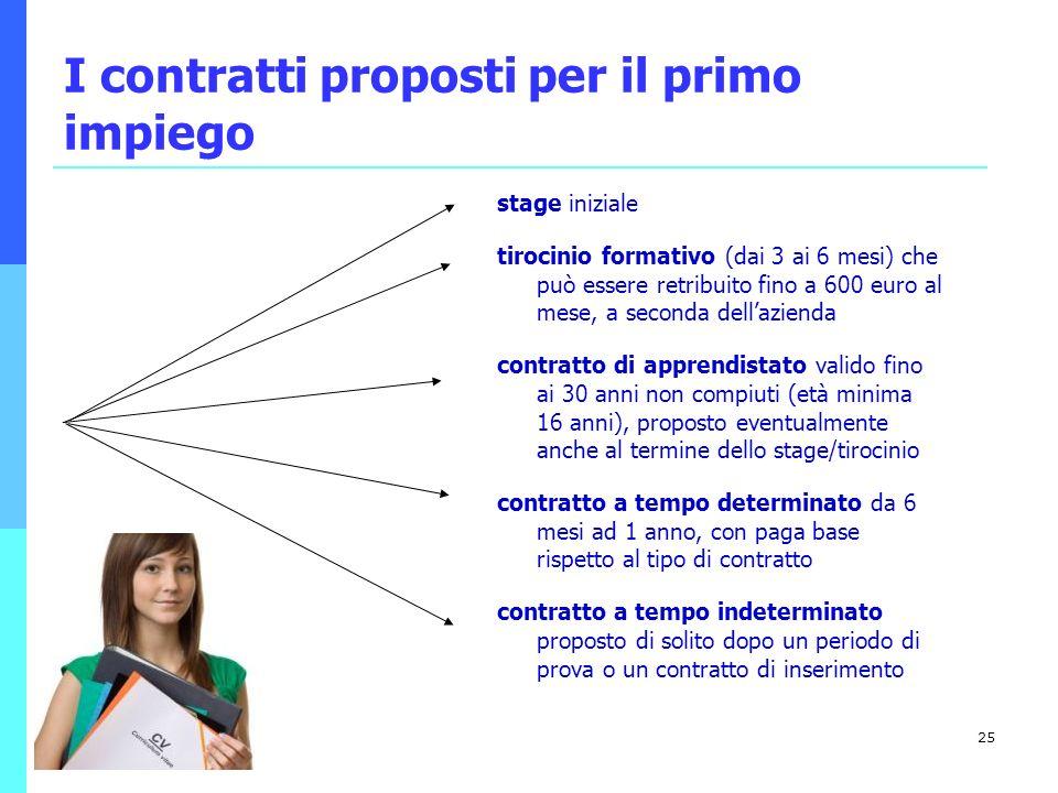 25 I contratti proposti per il primo impiego stage iniziale tirocinio formativo (dai 3 ai 6 mesi) che può essere retribuito fino a 600 euro al mese, a