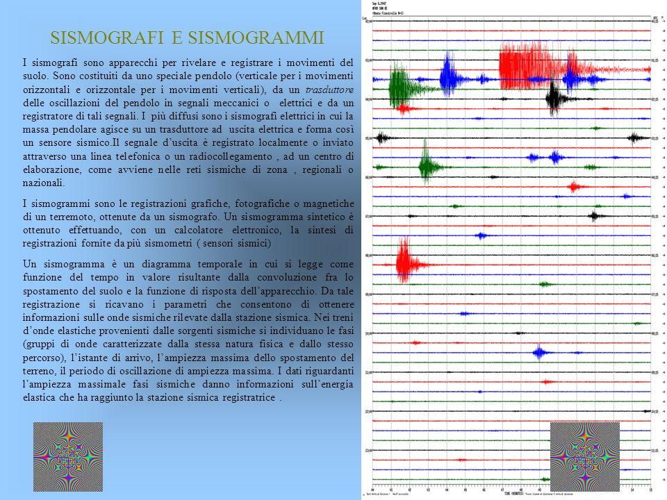 SISMOGRAFI E SISMOGRAMMI I sismografi sono apparecchi per rivelare e registrare i movimenti del suolo. Sono costituiti da uno speciale pendolo (vertic
