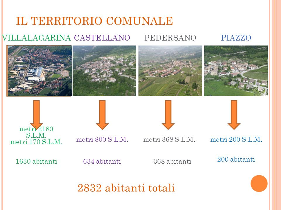 IL TERRITORIO COMUNALE Foto villal VILLALAGARINA metri 2180 S.L.M.
