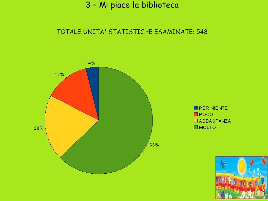 3 – Mi piace la biblioteca TOTALE UNITA STATISTICHE ESAMINATE: 548