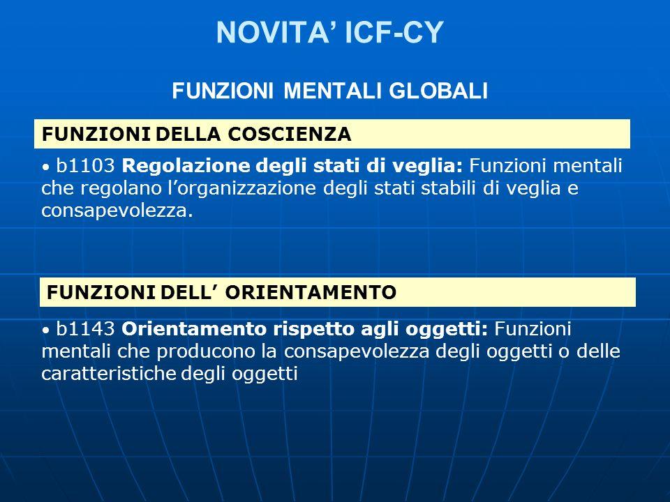 NOVITA ICF-CY FUNZIONI MENTALI GLOBALI FUNZIONI DELLA COSCIENZA b1103 Regolazione degli stati di veglia: Funzioni mentali che regolano lorganizzazione