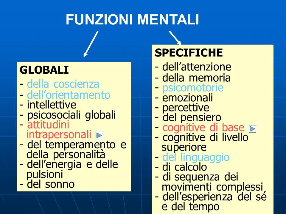 GLOBALI - della coscienza - dellorientamento - intellettive - psicosociali globali - attitudini intrapersonali - del temperamento e della personalità