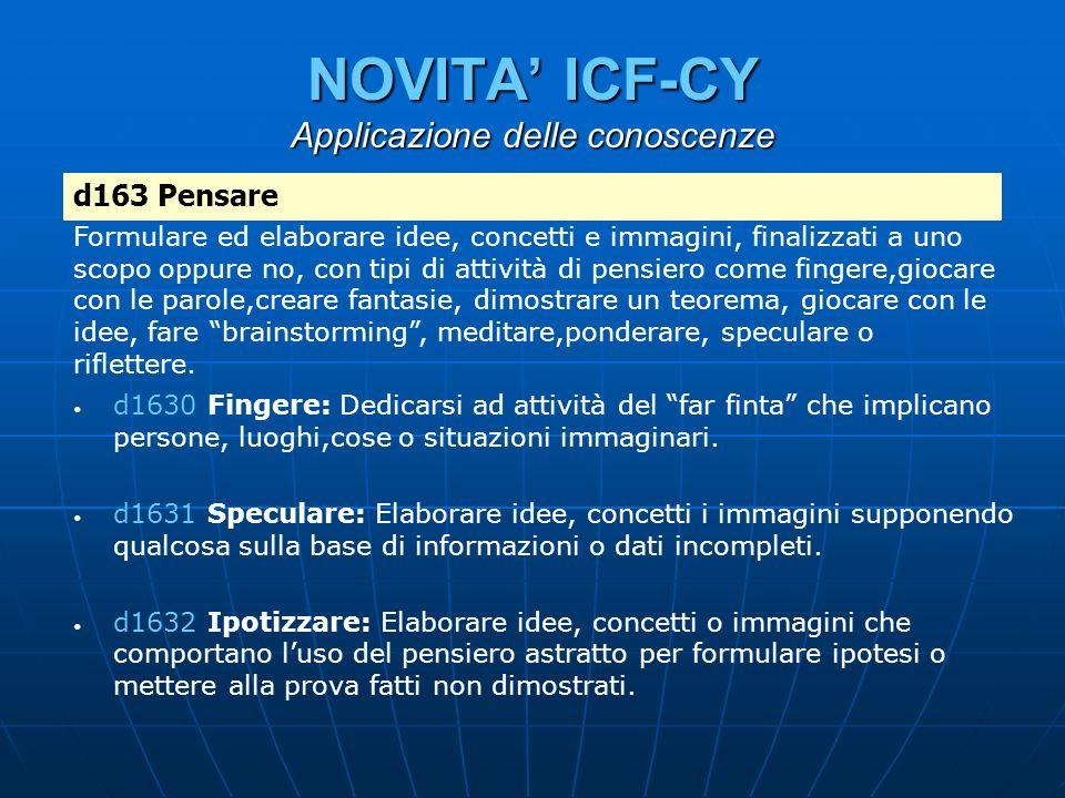 NOVITA ICF-CY Applicazione delle conoscenze d1630 Fingere: Dedicarsi ad attività del far finta che implicano persone, luoghi,cose o situazioni immagin