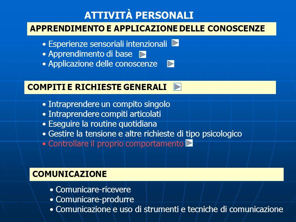 APPRENDIMENTO E APPLICAZIONE DELLE CONOSCENZE ATTIVITÀ PERSONALI COMPITI E RICHIESTE GENERALI Comunicare-ricevere Comunicare-produrre Comunicazione e