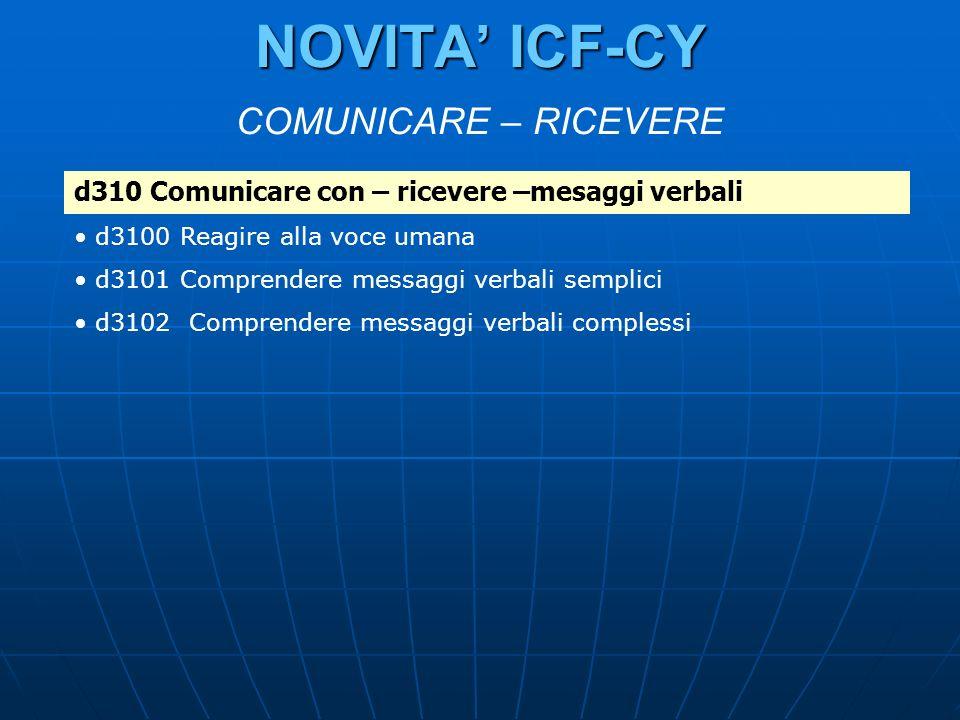 NOVITA ICF-CY NOVITA ICF-CY COMUNICARE – RICEVERE d310 Comunicare con – ricevere –mesaggi verbali d3100 Reagire alla voce umana d3101 Comprendere mess