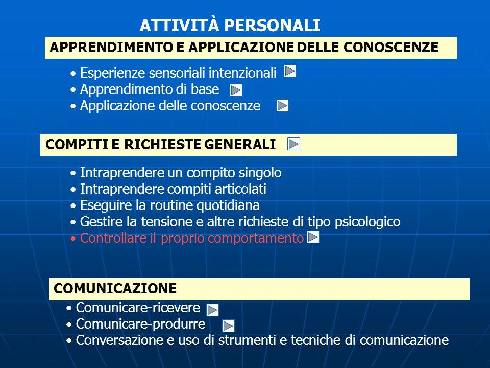 APPRENDIMENTO E APPLICAZIONE DELLE CONOSCENZE ATTIVITÀ PERSONALI COMPITI E RICHIESTE GENERALI Comunicare-ricevere Comunicare-produrre Conversazione e
