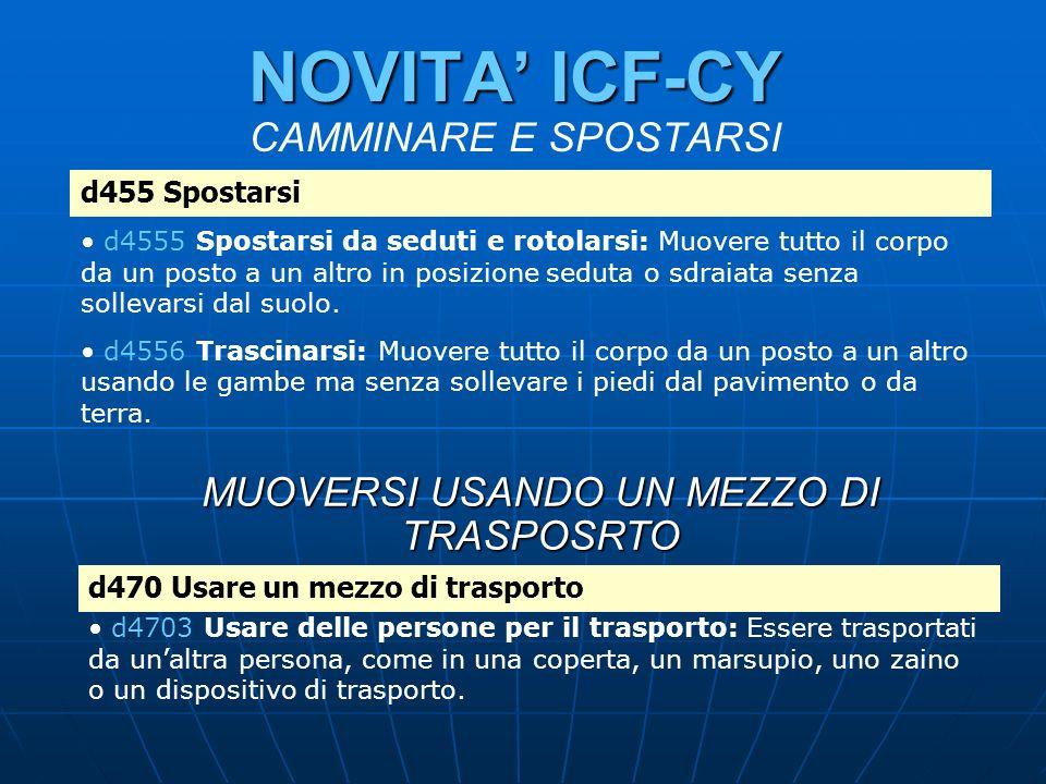 NOVITA ICF-CY NOVITA ICF-CY CAMMINARE E SPOSTARSI d455 Spostarsi d4555 Spostarsi da seduti e rotolarsi: Muovere tutto il corpo da un posto a un altro