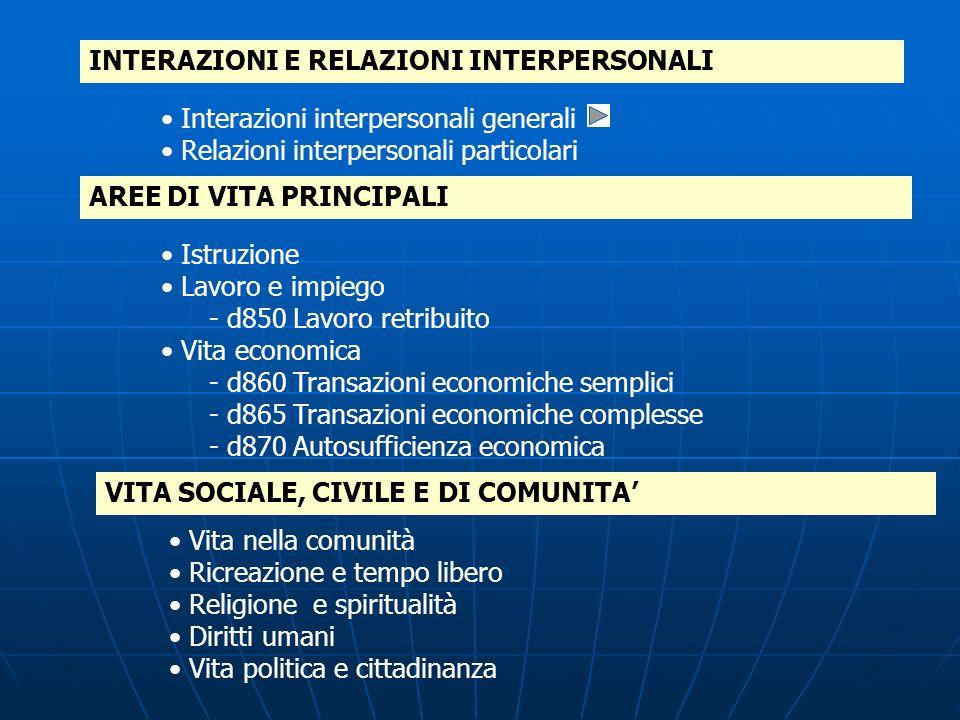 INTERAZIONI E RELAZIONI INTERPERSONALI Interazioni interpersonali generali Relazioni interpersonali particolari AREE DI VITA PRINCIPALI Istruzione Lav
