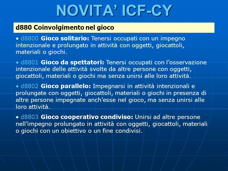 NOVITA ICF-CY d880 Coinvolgimento nel gioco d8800 Gioco solitario: Tenersi occupati con un impegno intenzionale e prolungato in attività con oggetti,