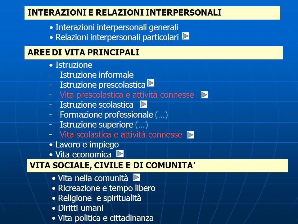 INTERAZIONI E RELAZIONI INTERPERSONALI Interazioni interpersonali generali Relazioni interpersonali particolari AREE DI VITA PRINCIPALI Istruzione - I