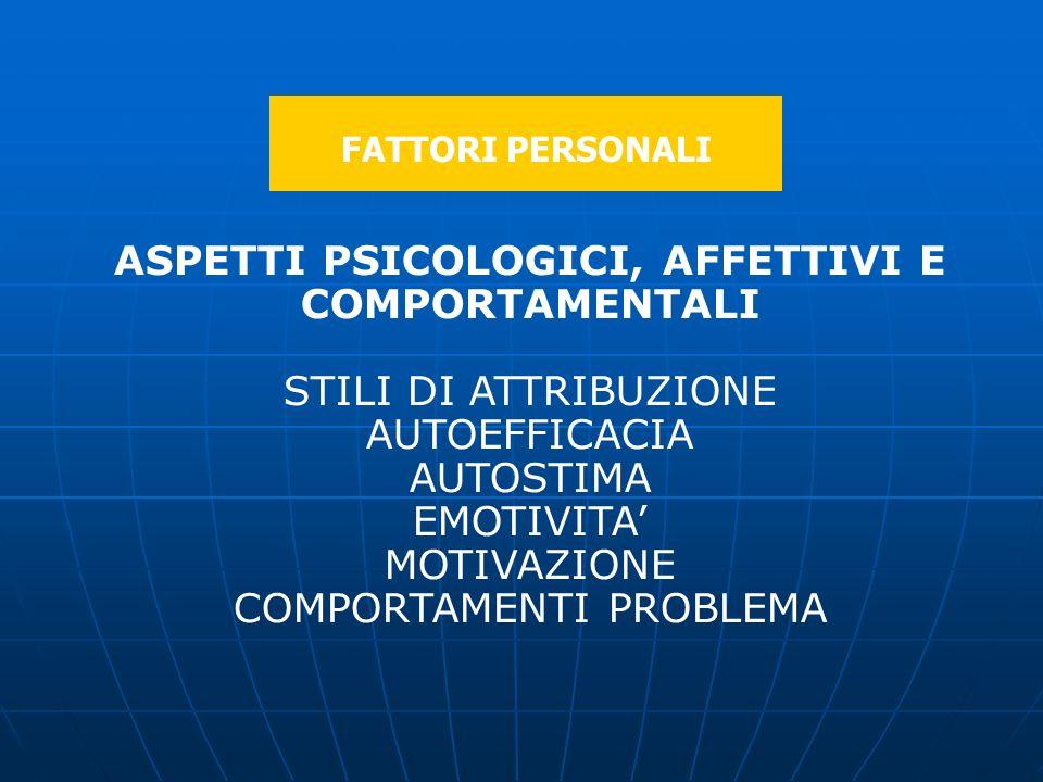 ASPETTI PSICOLOGICI, AFFETTIVI E COMPORTAMENTALI STILI DI ATTRIBUZIONE AUTOEFFICACIA AUTOSTIMA EMOTIVITA MOTIVAZIONE COMPORTAMENTI PROBLEMA FATTORI PE