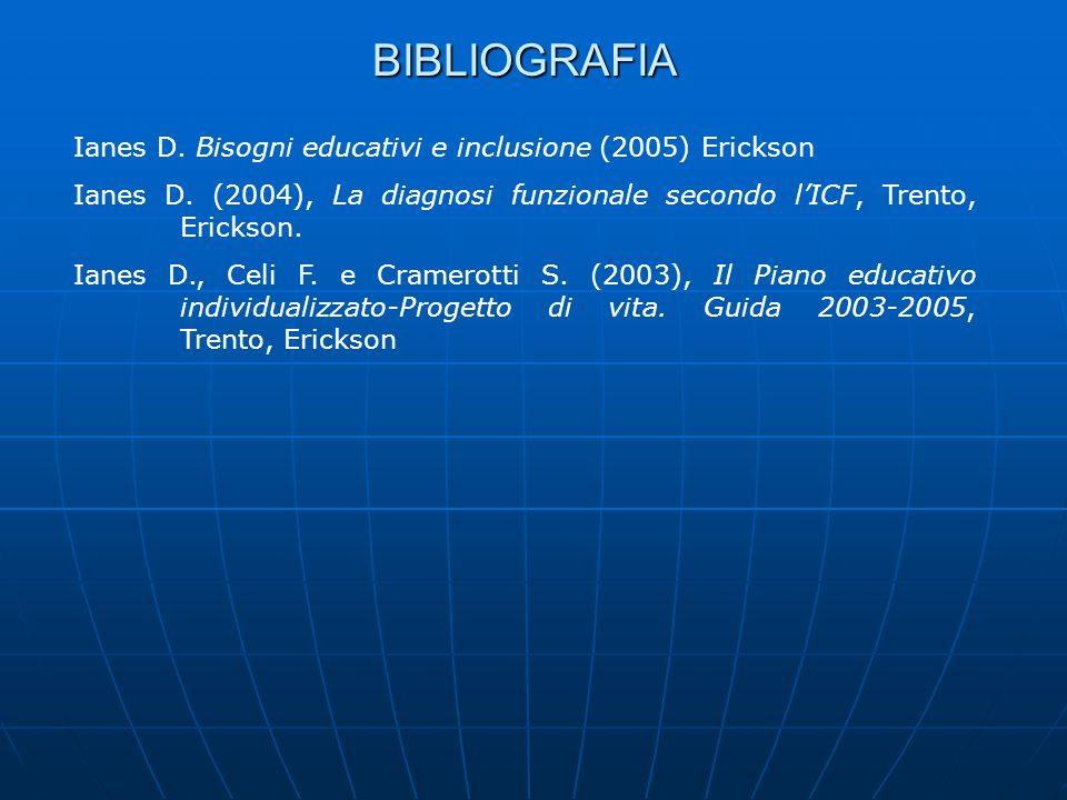 BIBLIOGRAFIA Ianes D. Bisogni educativi e inclusione (2005) Erickson Ianes D. (2004), La diagnosi funzionale secondo lICF, Trento, Erickson. Ianes D.,