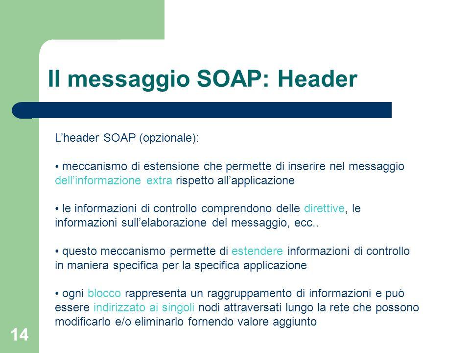 14 Il messaggio SOAP: Header Lheader SOAP (opzionale): meccanismo di estensione che permette di inserire nel messaggio dellinformazione extra rispetto