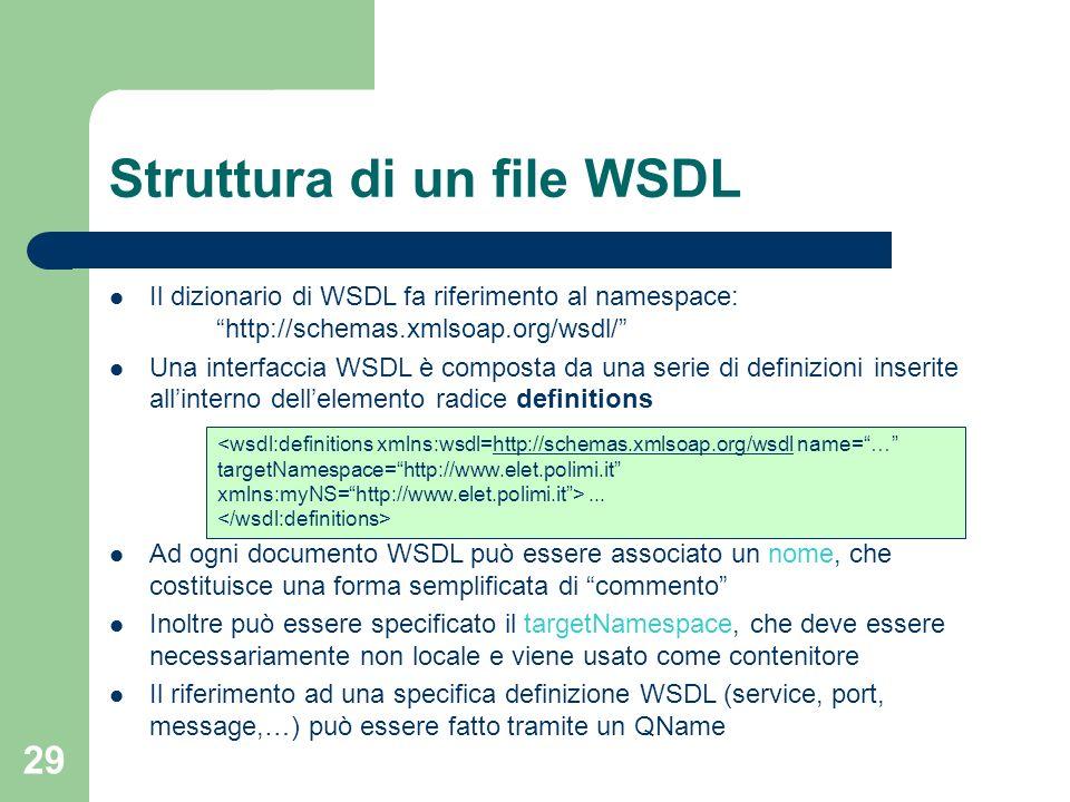 29 Struttura di un file WSDL Il dizionario di WSDL fa riferimento al namespace: http://schemas.xmlsoap.org/wsdl/ Una interfaccia WSDL è composta da un