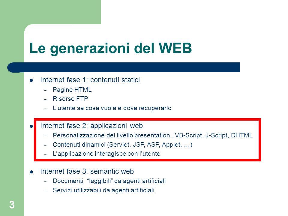 3 Le generazioni del WEB Internet fase 1: contenuti statici – Pagine HTML – Risorse FTP – Lutente sa cosa vuole e dove recuperarlo Internet fase 2: ap