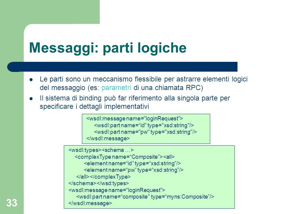 33 Messaggi: parti logiche Le parti sono un meccanismo flessibile per astrarre elementi logici del messaggio (es: parametri di una chiamata RPC) Il si