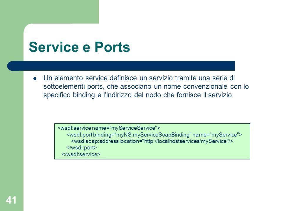 41 Service e Ports Un elemento service definisce un servizio tramite una serie di sottoelementi ports, che associano un nome convenzionale con lo spec