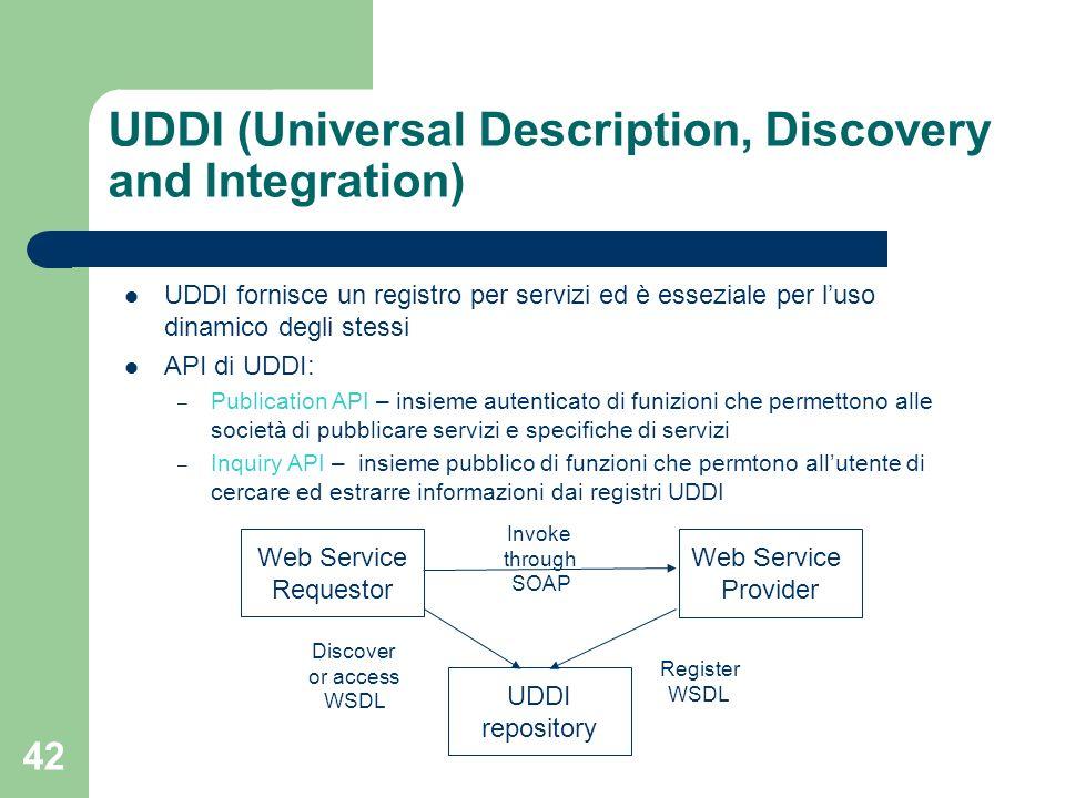 42 UDDI (Universal Description, Discovery and Integration) UDDI fornisce un registro per servizi ed è esseziale per luso dinamico degli stessi API di