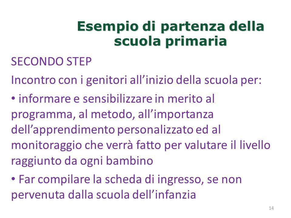 Esempio di partenza della scuola primaria 14 SECONDO STEP Incontro con i genitori allinizio della scuola per: informare e sensibilizzare in merito al