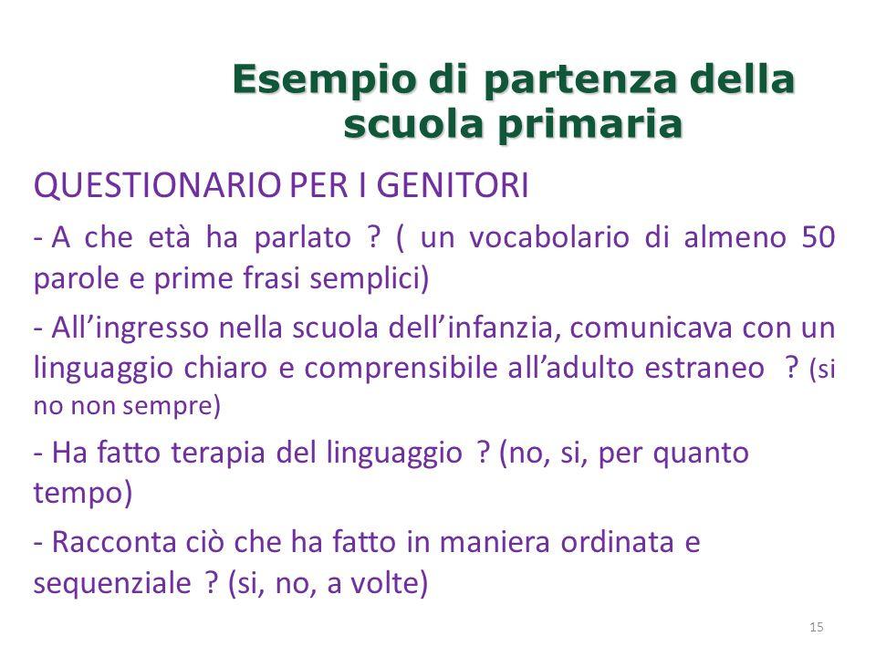 Esempio di partenza della scuola primaria 15 QUESTIONARIO PER I GENITORI - A che età ha parlato ? ( un vocabolario di almeno 50 parole e prime frasi s