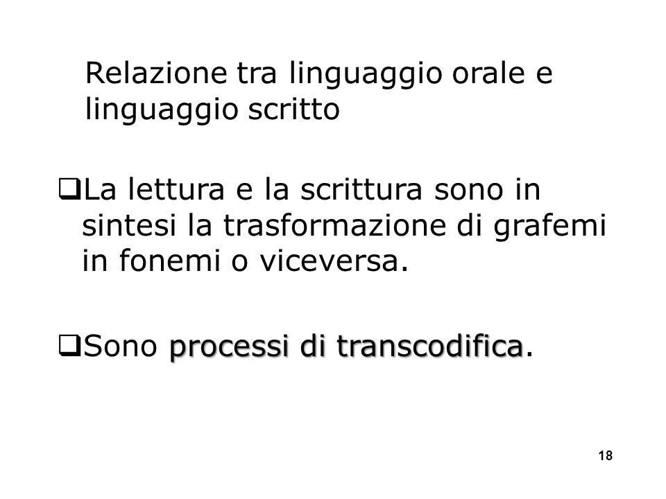 18 La lettura e la scrittura sono in sintesi la trasformazione di grafemi in fonemi o viceversa. processi di transcodifica Sono processi di transcodif