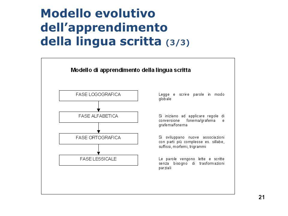 Modello evolutivo dellapprendimento della lingua scritta (3/3) 21