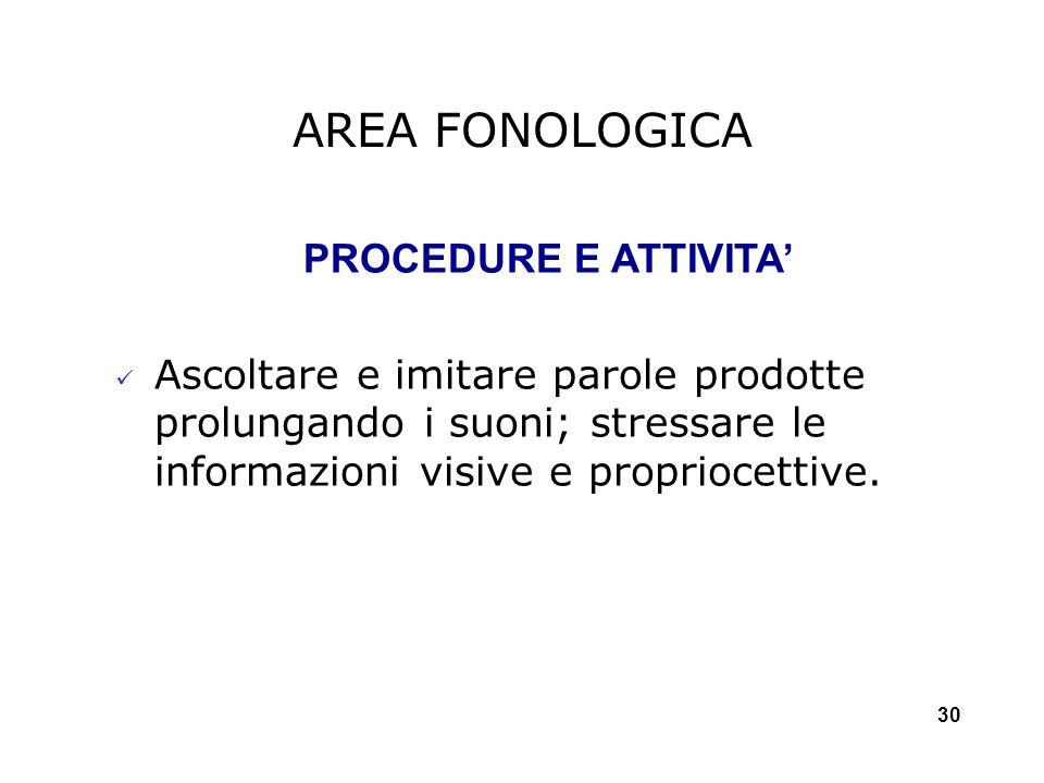 AREA FONOLOGICA PROCEDURE E ATTIVITA Ascoltare e imitare parole prodotte prolungando i suoni; stressare le informazioni visive e propriocettive. 30