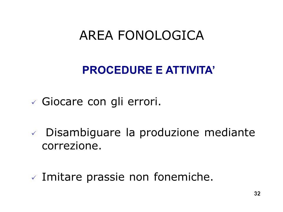 AREA FONOLOGICA PROCEDURE E ATTIVITA Giocare con gli errori. Disambiguare la produzione mediante correzione. Imitare prassie non fonemiche. 32