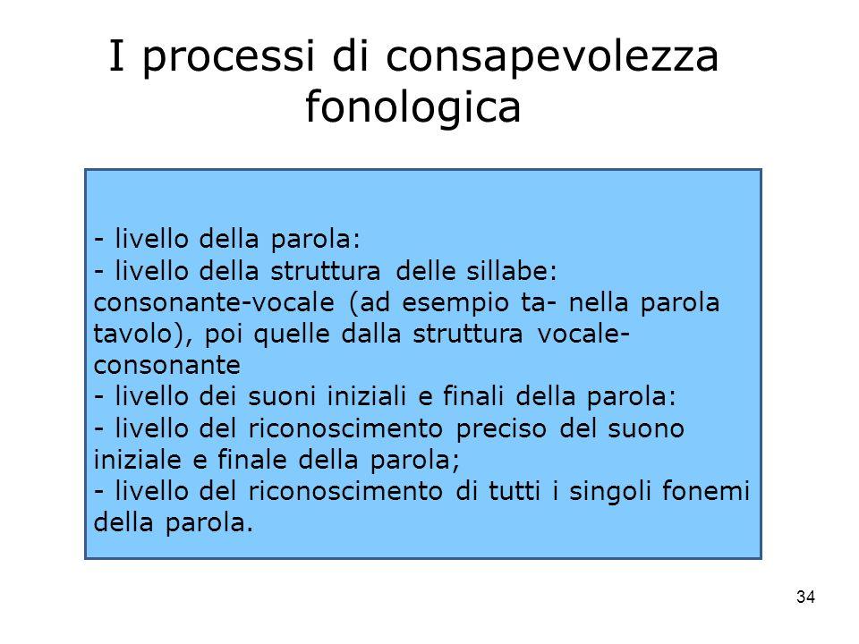 34 I processi di consapevolezza fonologica - livello della parola: - livello della struttura delle sillabe: consonante-vocale (ad esempio ta- nella pa