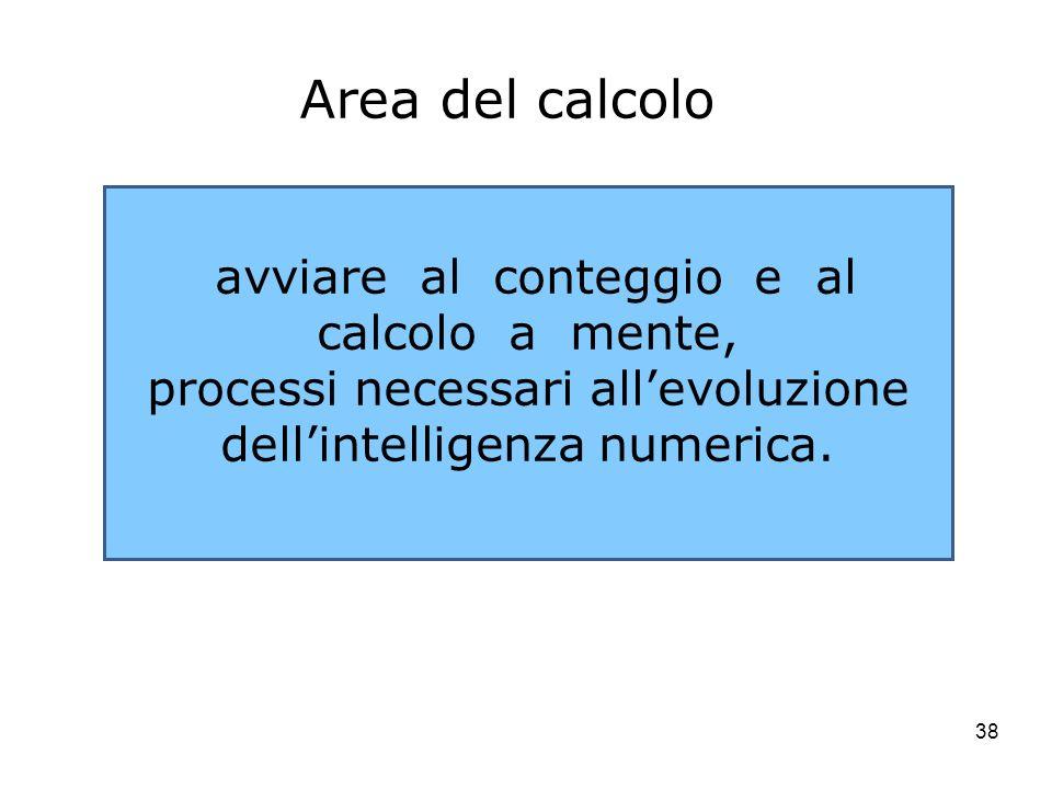 38 Area del calcolo avviare al conteggio e al calcolo a mente, processi necessari allevoluzione dellintelligenza numerica.