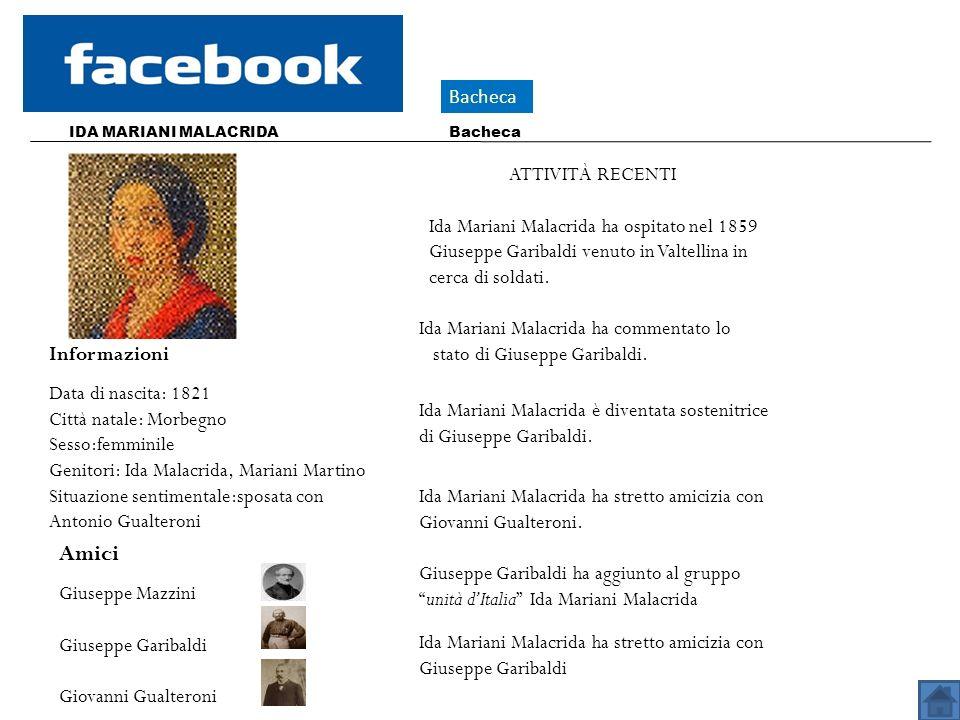 Bacheca IDA MARIANI MALACRIDABacheca ATTIVITÀ RECENTI Ida Mariani Malacrida ha ospitato nel 1859 Giuseppe Garibaldi venuto in Valtellina in cerca di s
