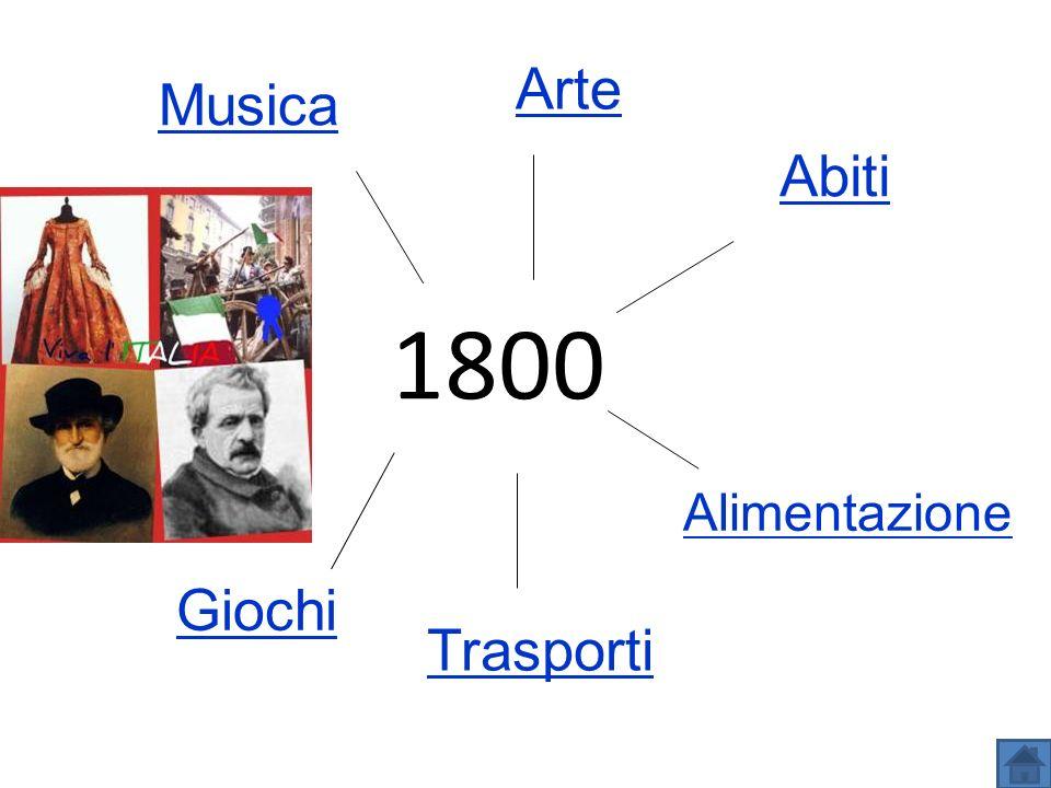 1800 Giochi Musica Trasporti Alimentazione Arte Abiti