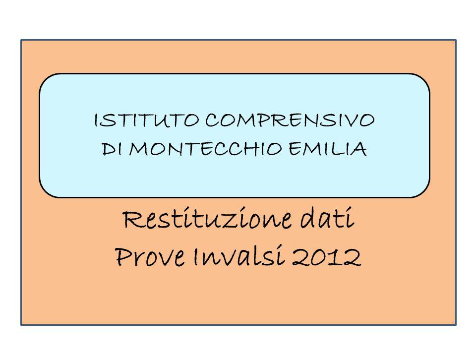 Restituzione dati Prove Invalsi 2012 ISTITUTO COMPRENSIVO DI MONTECCHIO EMILIA