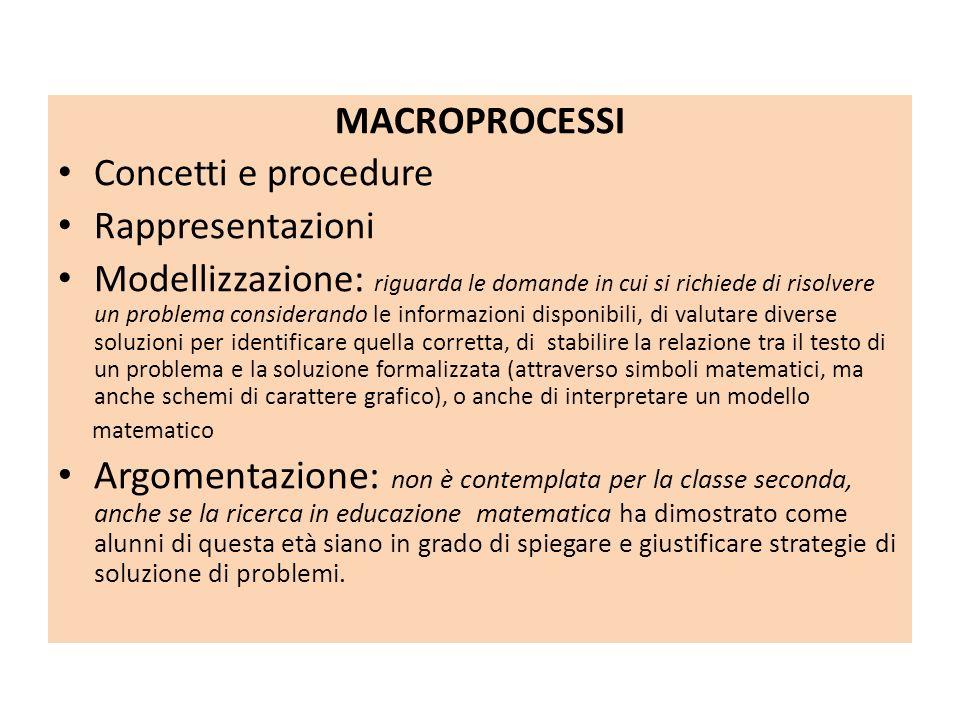 MACROPROCESSI Concetti e procedure Rappresentazioni Modellizzazione: riguarda le domande in cui si richiede di risolvere un problema considerando le i