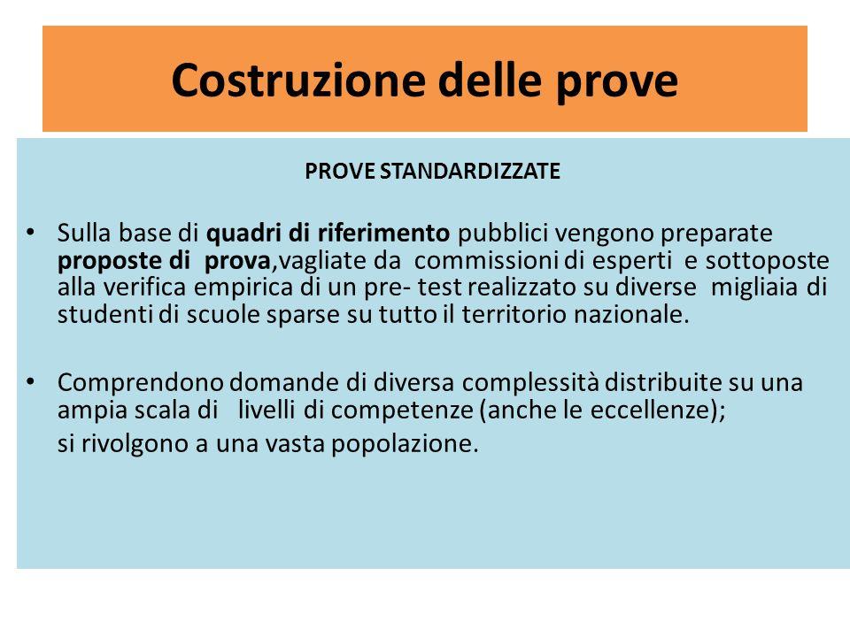 Costruzione delle prove PROVE STANDARDIZZATE Sulla base di quadri di riferimento pubblici vengono preparate proposte di prova,vagliate da commissioni